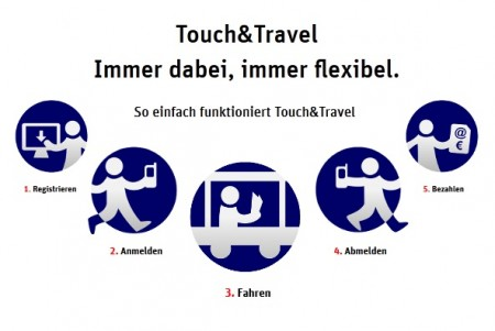 touchtravel 450x301 Nah  und Fernreisen made easy | Nokia Touch&Travel